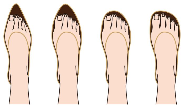 Shoes for hairstylist: What is the shape of your feet?