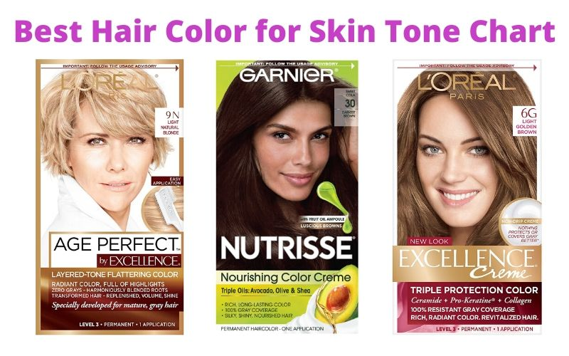 The Best Hair Color For Skin Tone Chart Ultimate Guide Kalista Salon